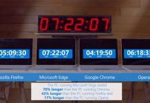 Potrošnja baterije web preglednika na laptopima